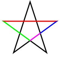 Золотое сечение в пятиконечной звезде